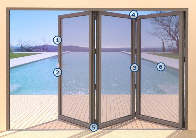 bi-fold doors security features